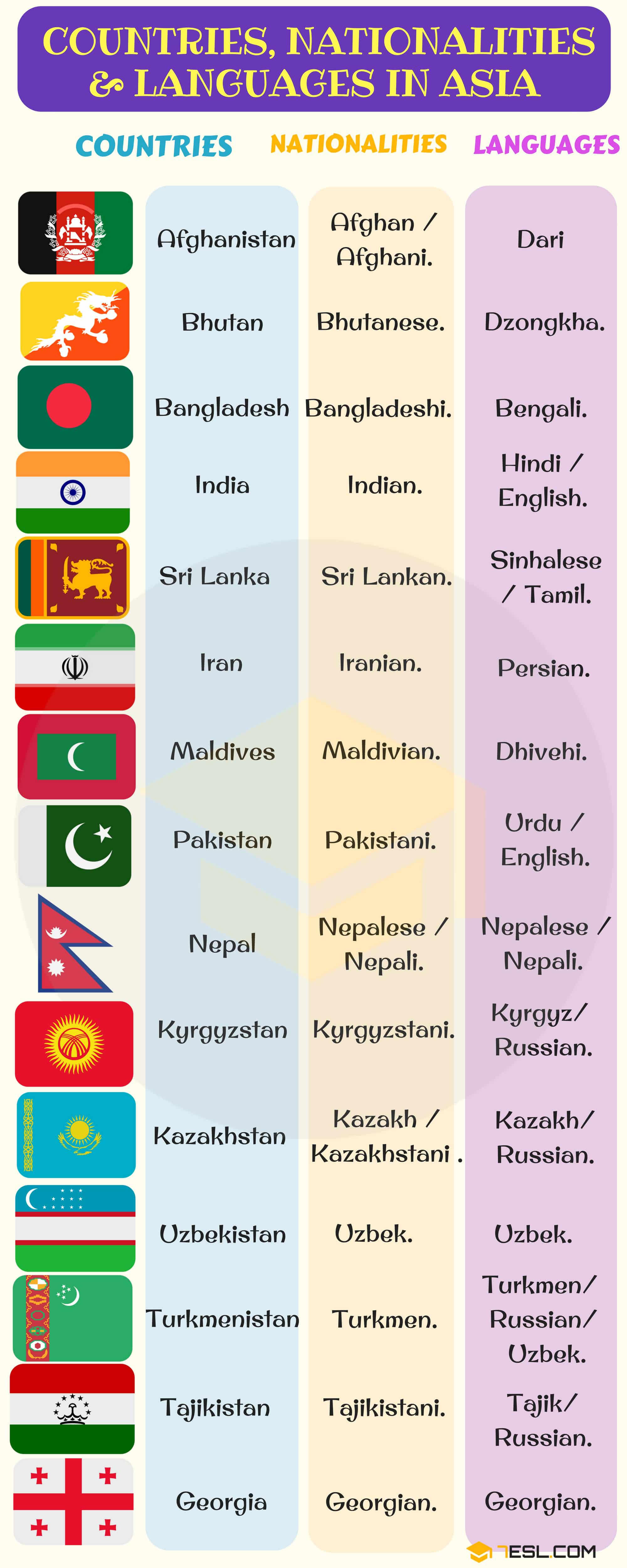 List of Asian countries with Asian languages and Asian flags | Infographic 3