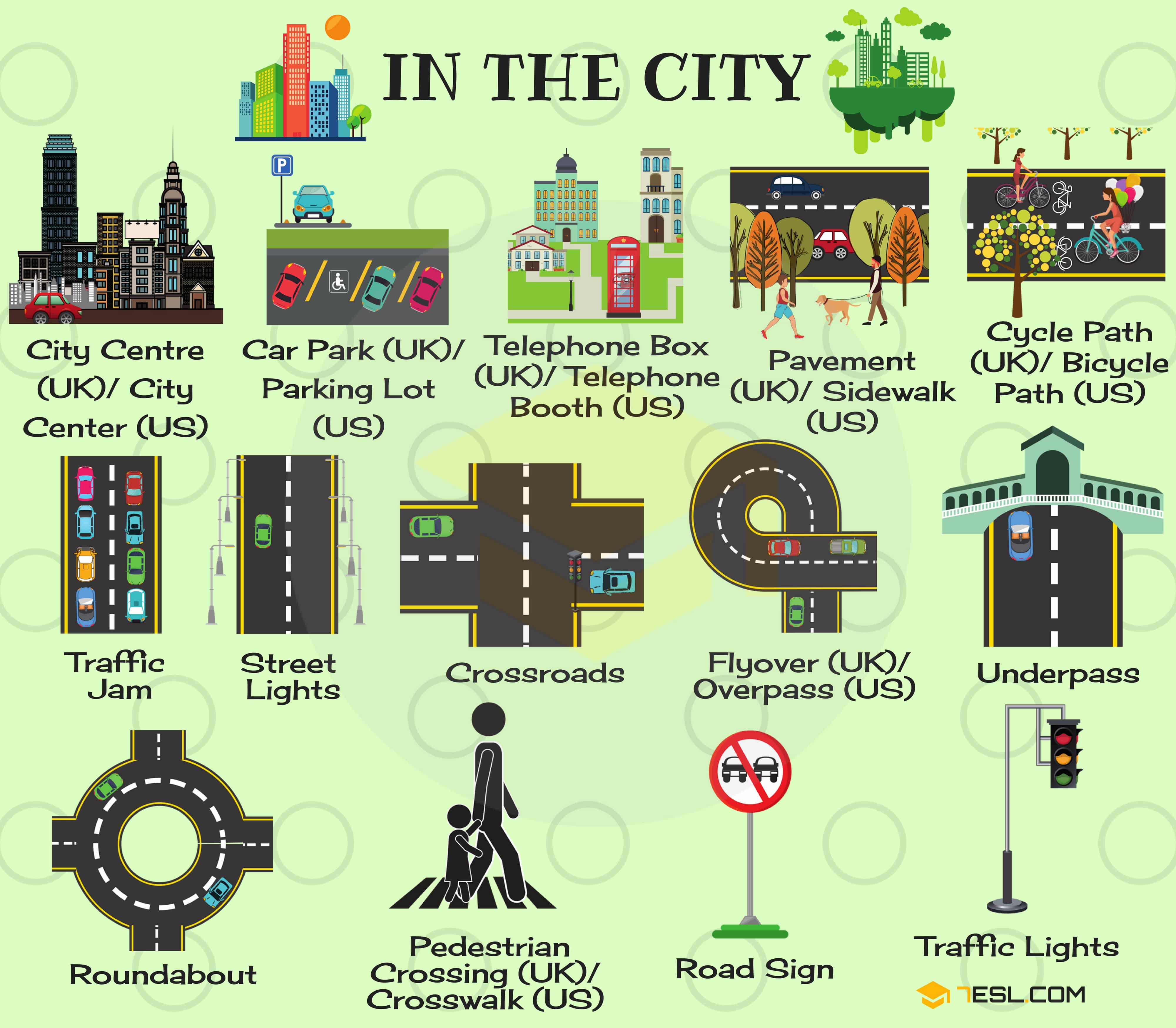 Places in the City Vocabulary in English (with Pictures) 50