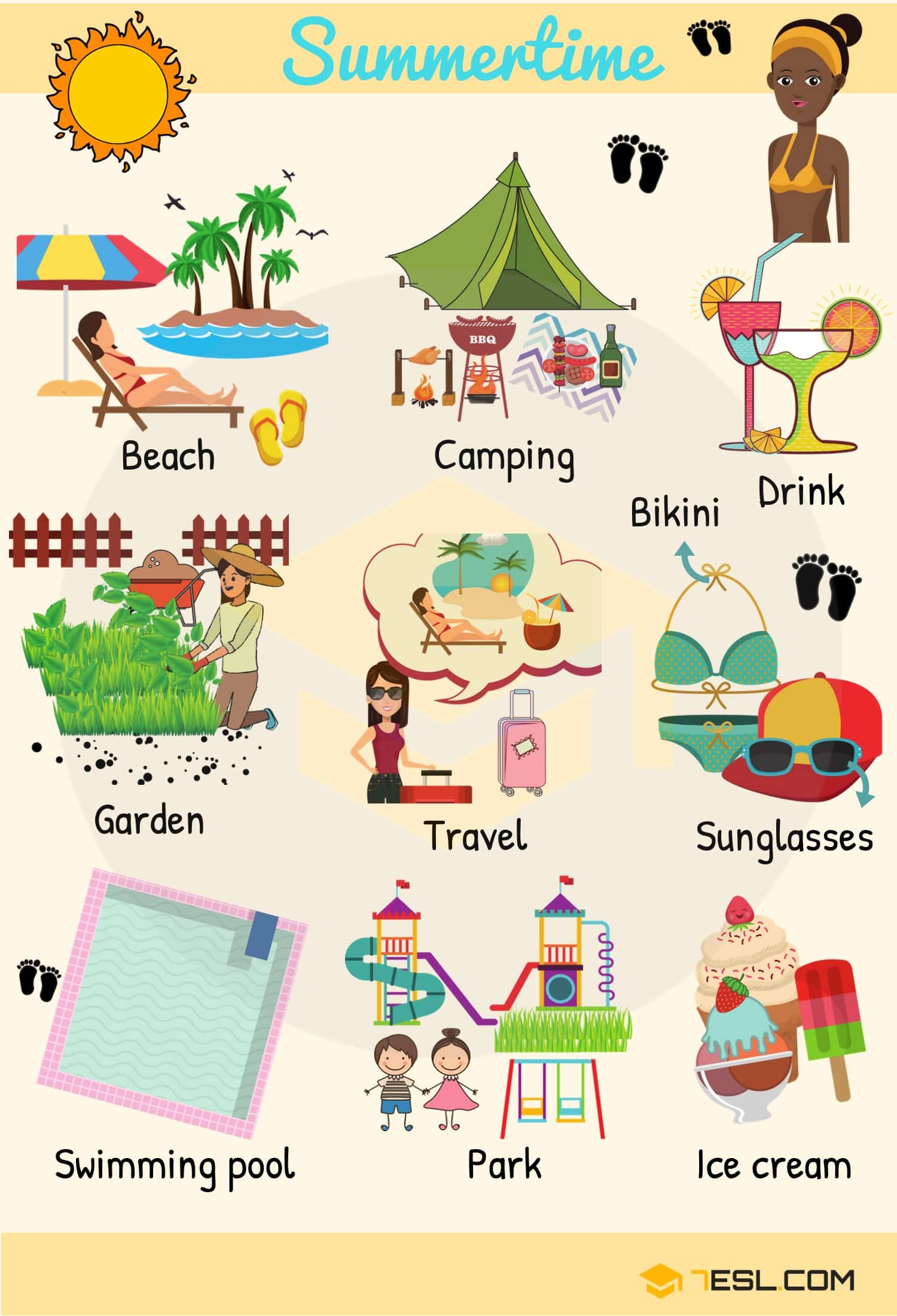 Summer Words in English | Summer Vocabulary with Pictures 12