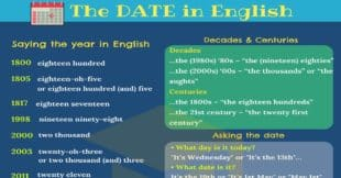 How to Say and Write the DATE Correctly in English