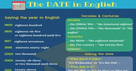 How to Say and Write the DATE Correctly in English 1