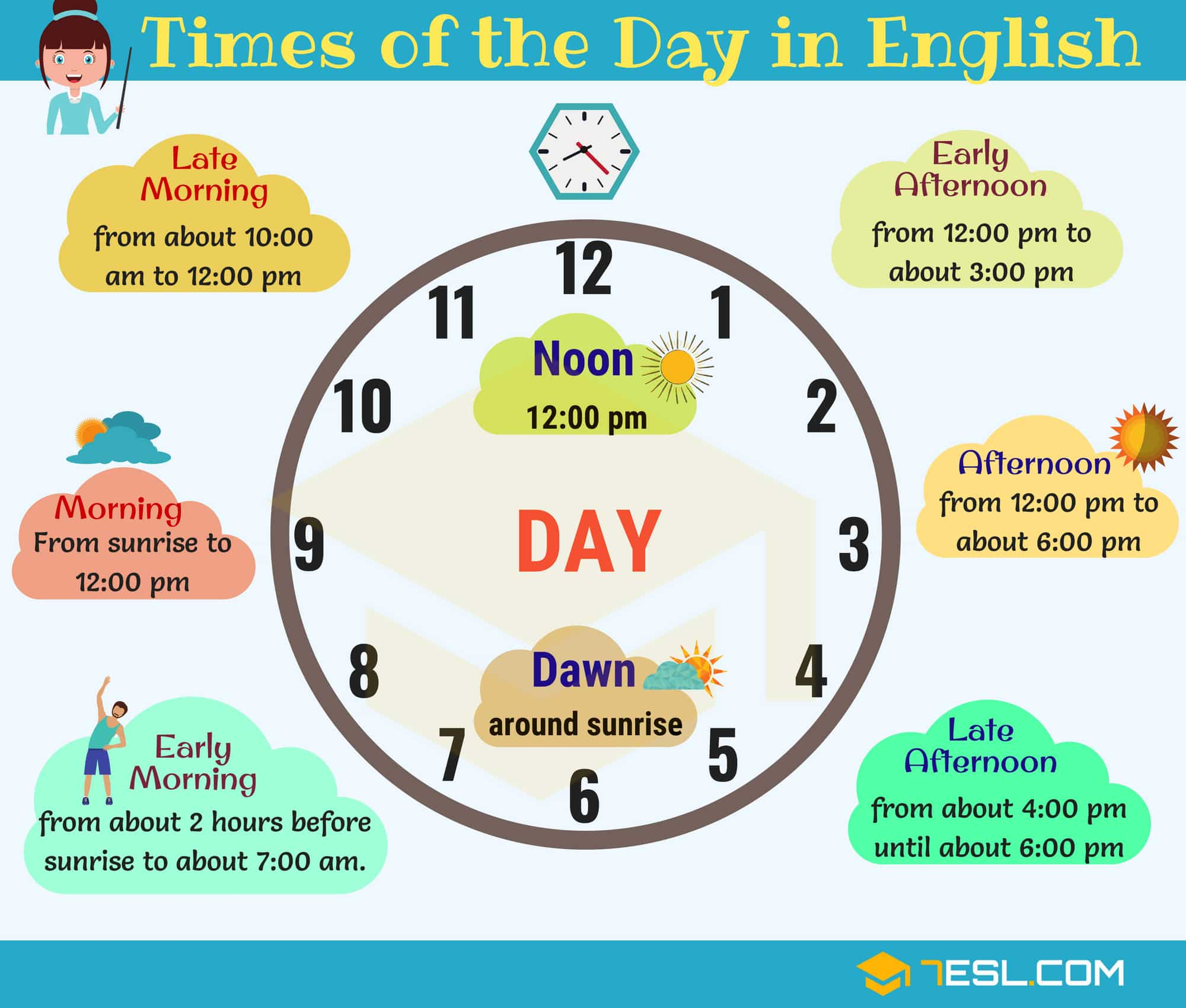 Times of the Day | Parts of the Day - Image 1