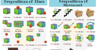 Learn English Prepositions with Pictures (and Examples)