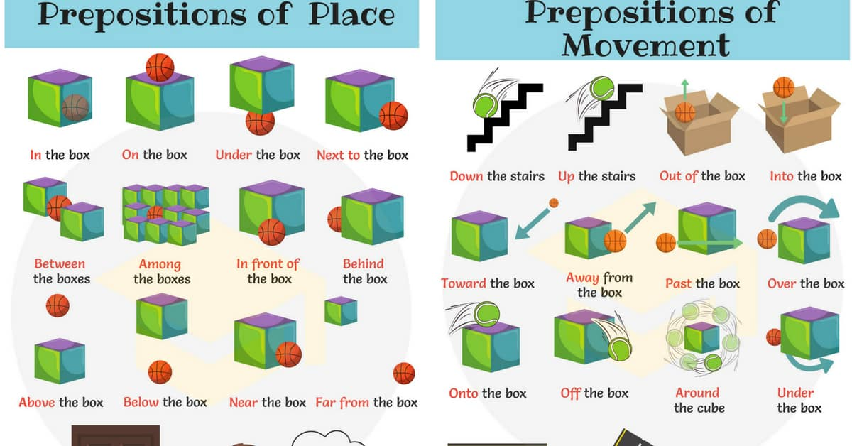 Prepositions with Pictures: Useful Prepositions for Kids 1