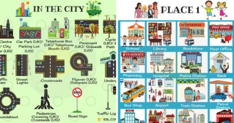 Places in the City Vocabulary in English (with Pictures) 28