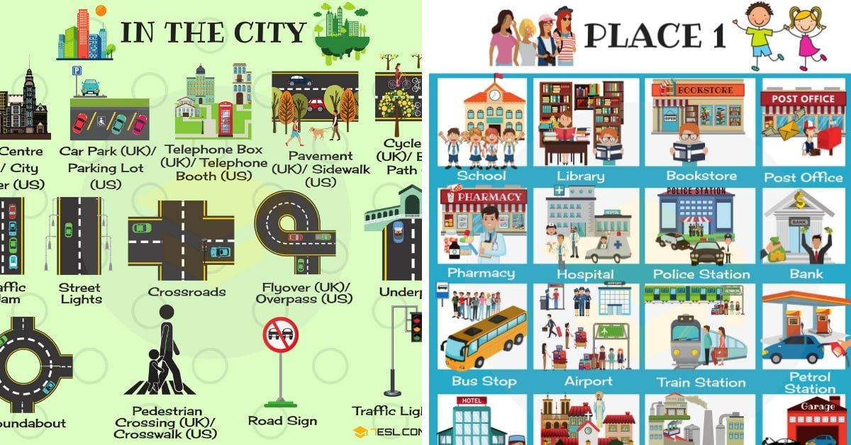Places in the City Vocabulary in English (with Pictures) 38