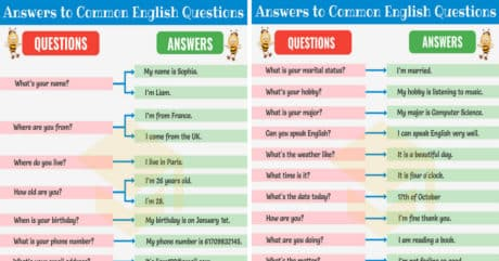 200+ Answers to Common English Questions 6