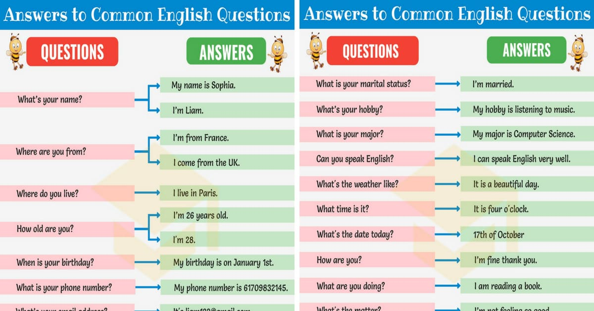 200 Answers To Common English Questions 7 E S L