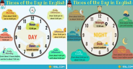 Different Times of the Day | Parts of the Day in English 3