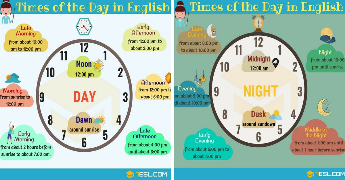 Different Times of the Day | Parts of the Day in English 1