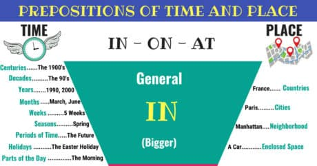 How to Use Prepositions of TIME and PLACE Correctly 8