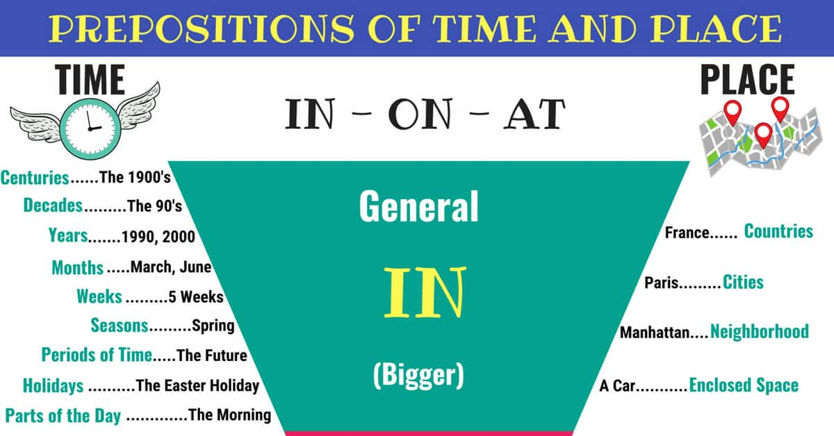 IN/ ON/ AT: Useful Prepositions of TIME and PLACE 51