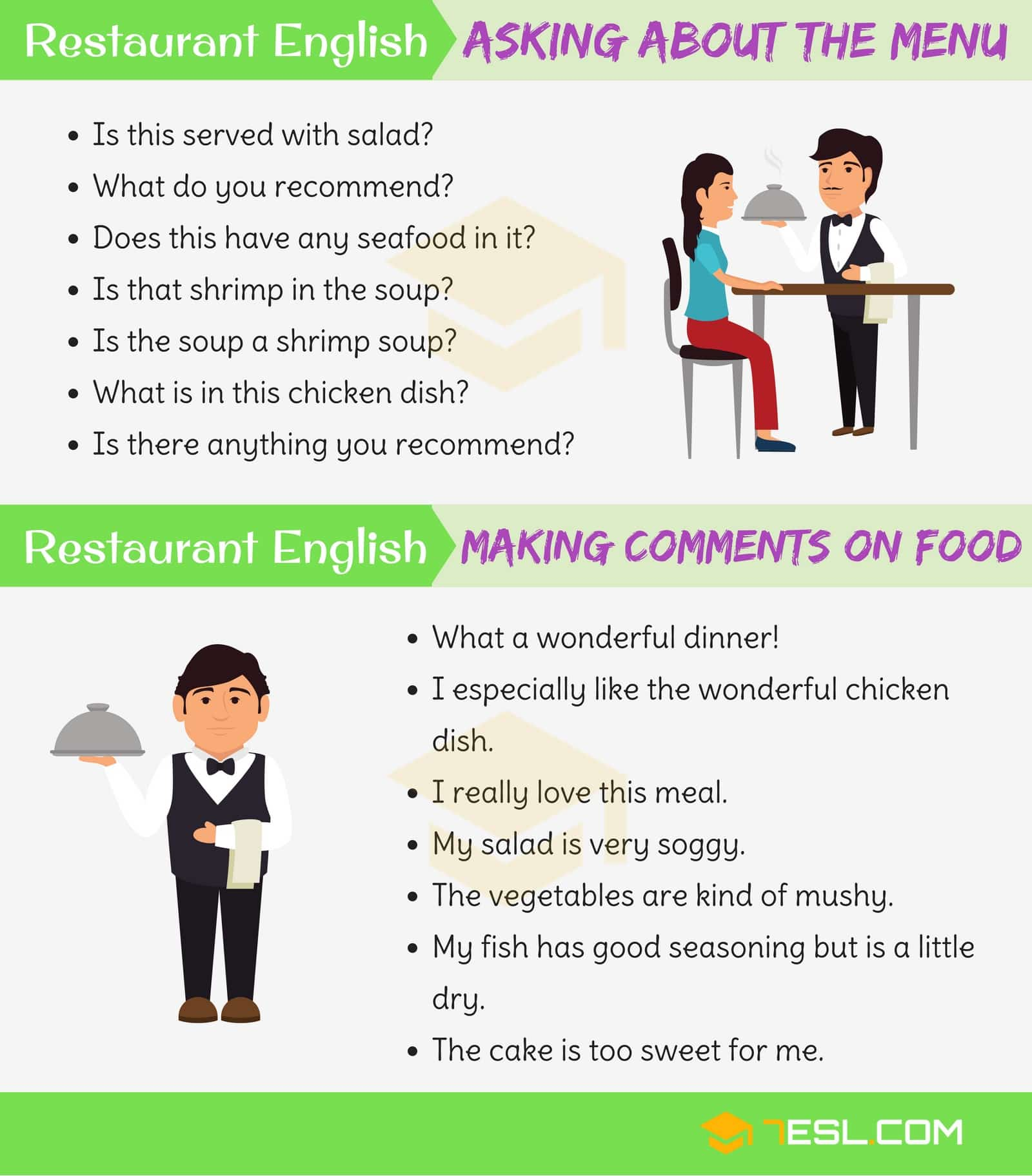 Restaurant English: Useful Expressions Used at a Restaurant 6