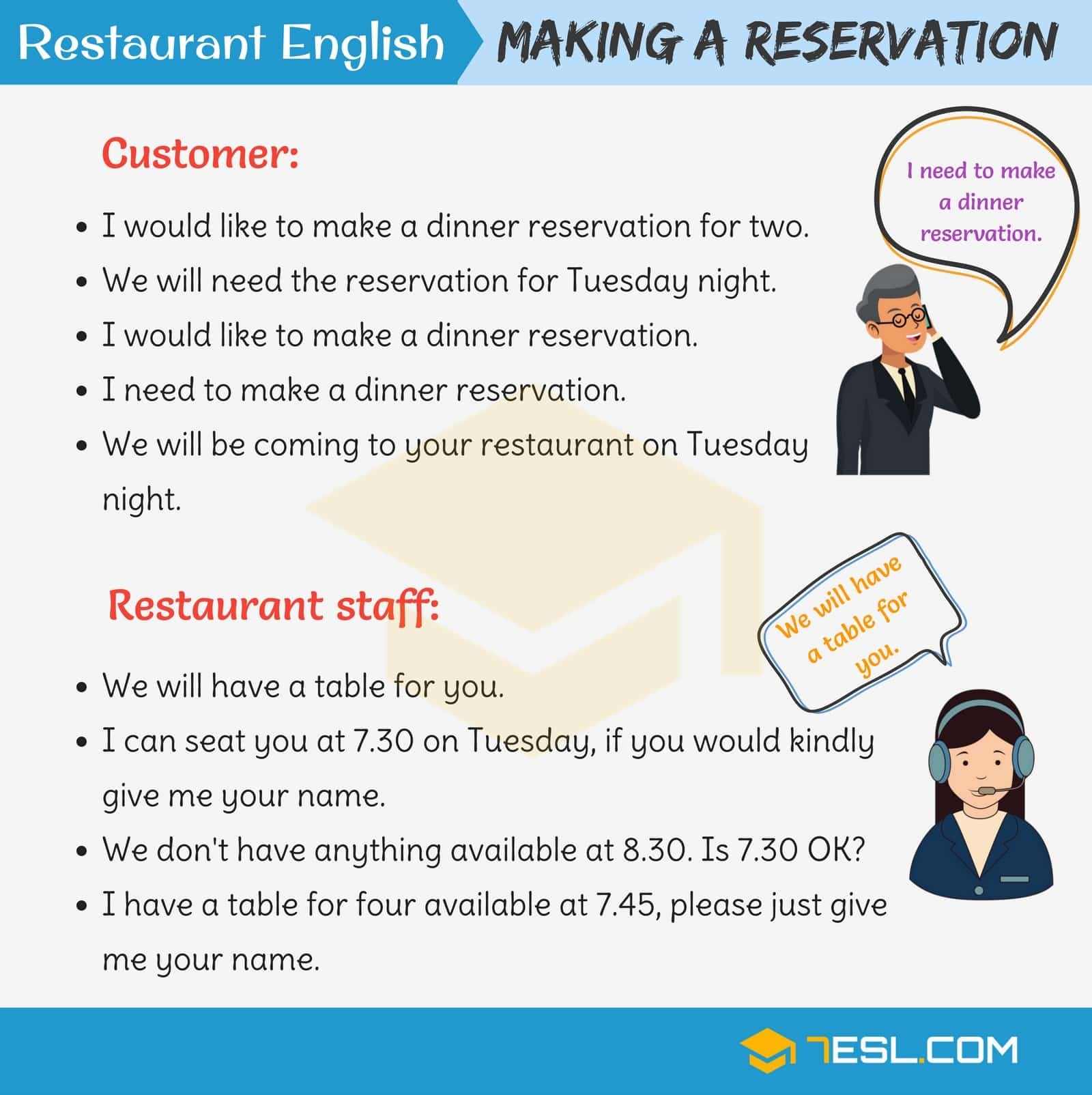 Restaurant English: Useful Expressions Used at a Restaurant 2