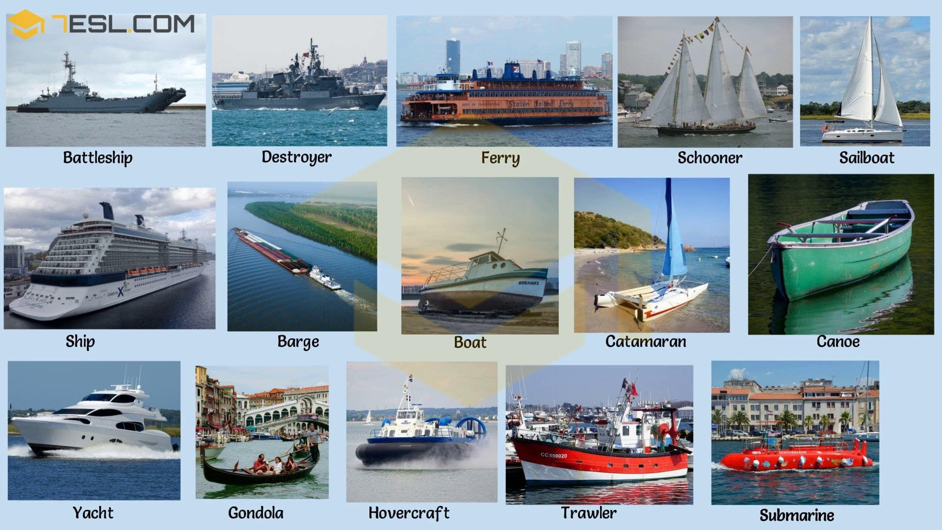 Ship Names & Boat Names | Types of Ships & Boats