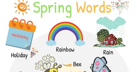 Spring Words in English | Spring Vocabulary with Pictures 68