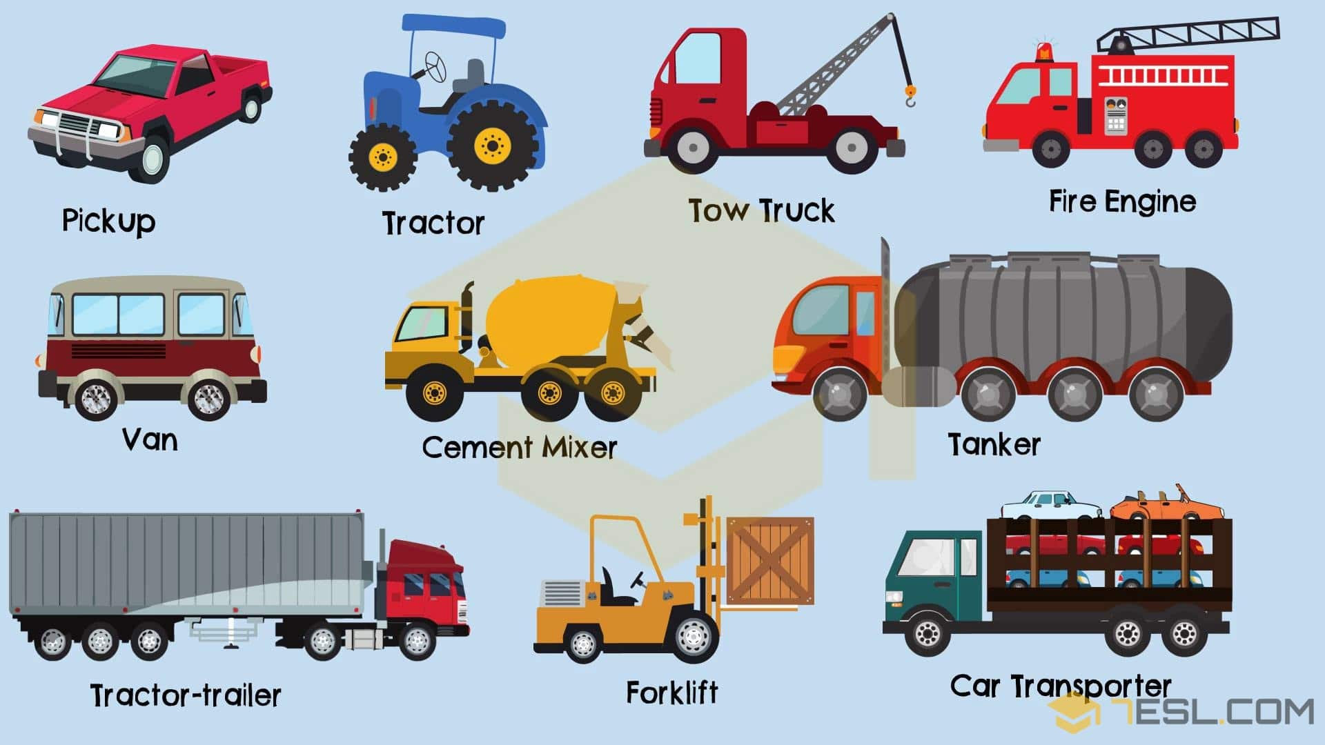 Types of Trucks in English | Truck Names with Pictures