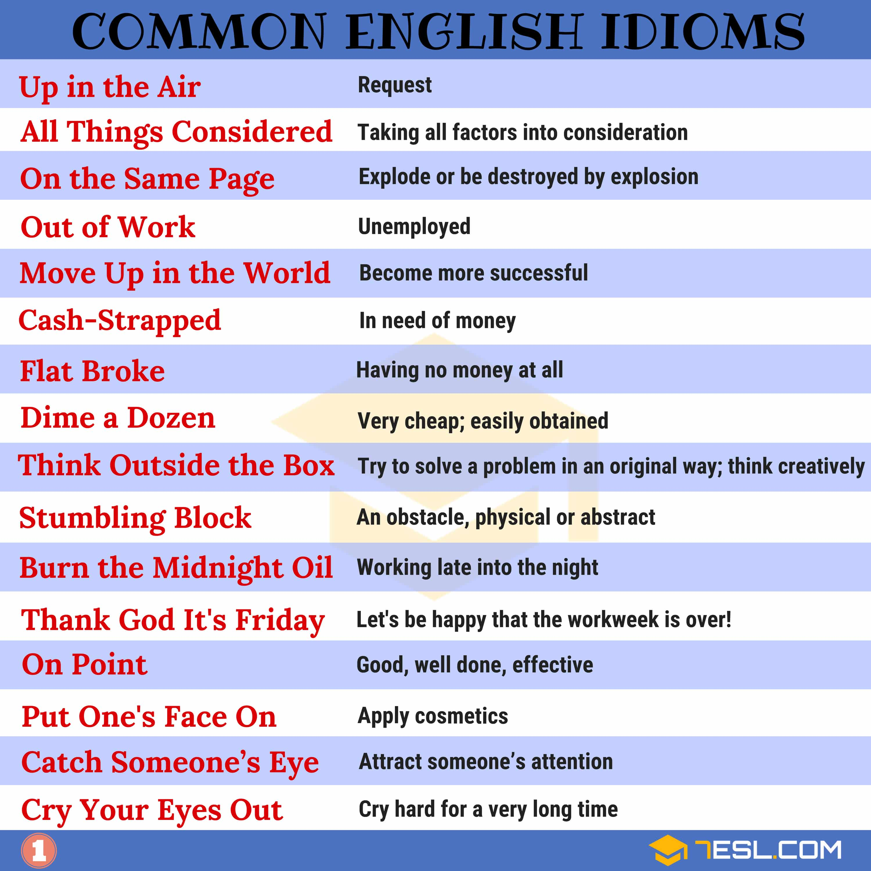 2000+ Common English Idioms and Their Meanings 4