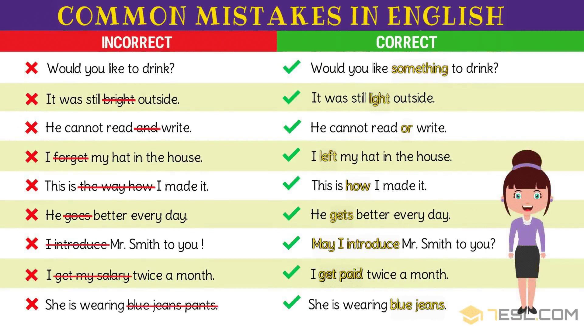 Grammatical Errors 170 Common Grammar Mistakes In English 7esl