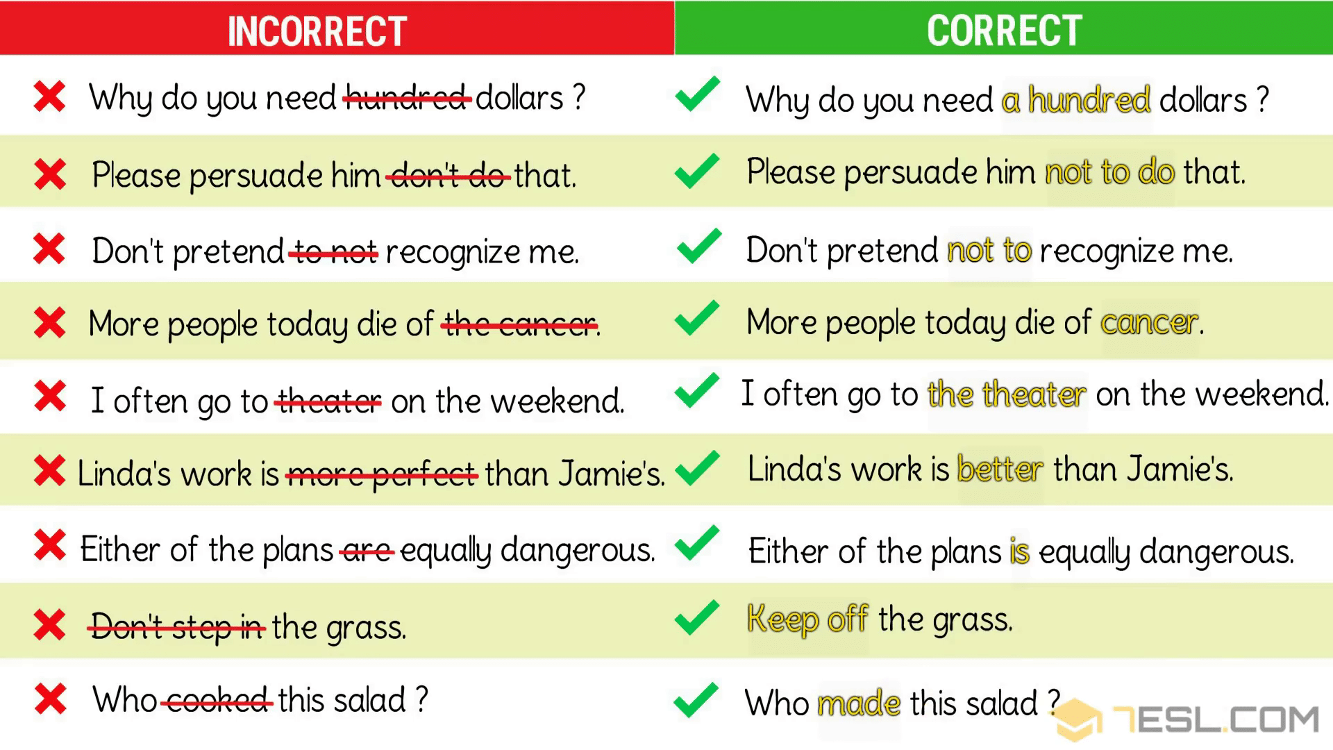 grammar error sentences in wrong order