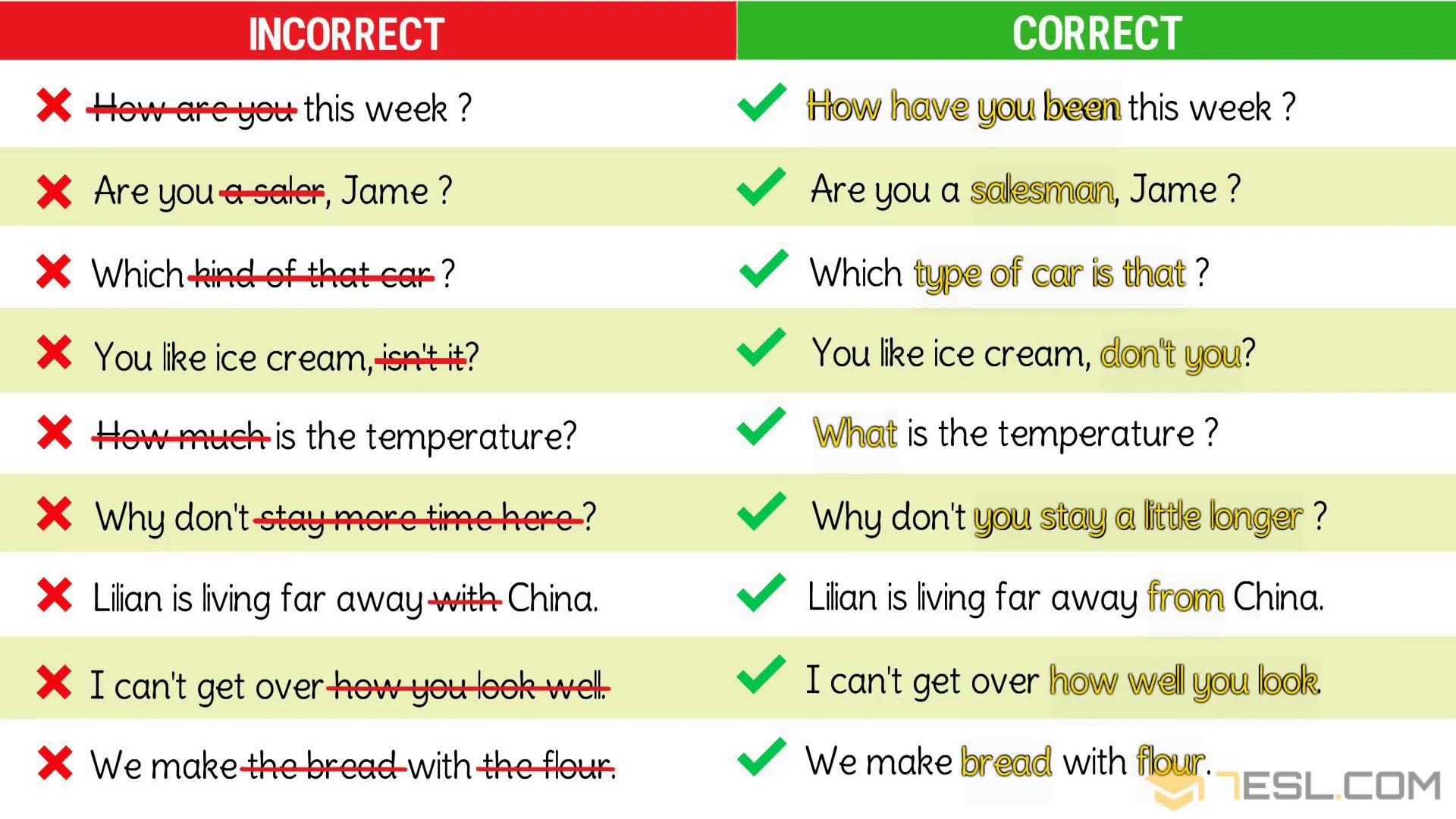 Common Grammar Mistakes/ Grammatical Errors in English