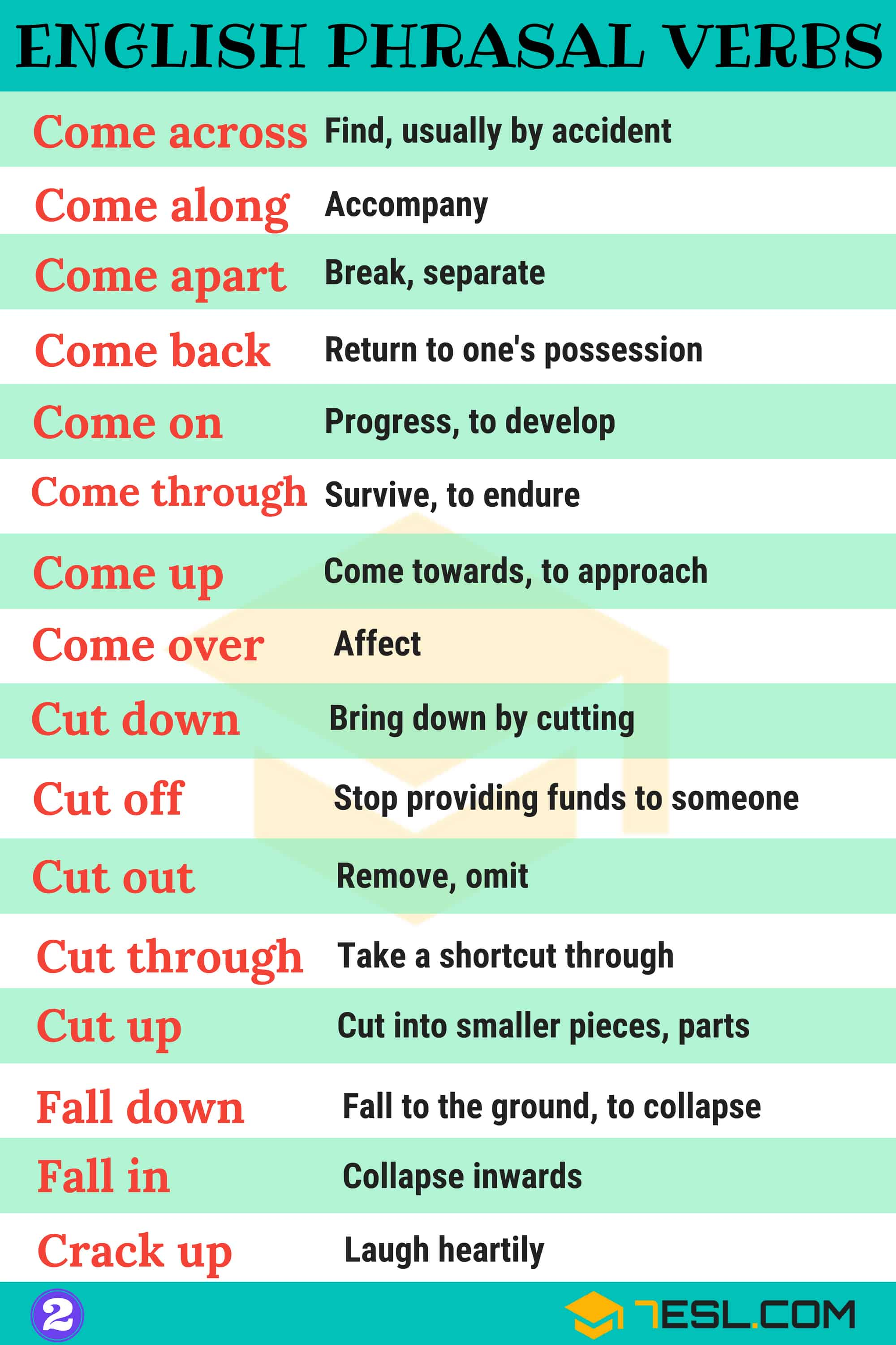 Common English Phrasal Verbs List | Image 2