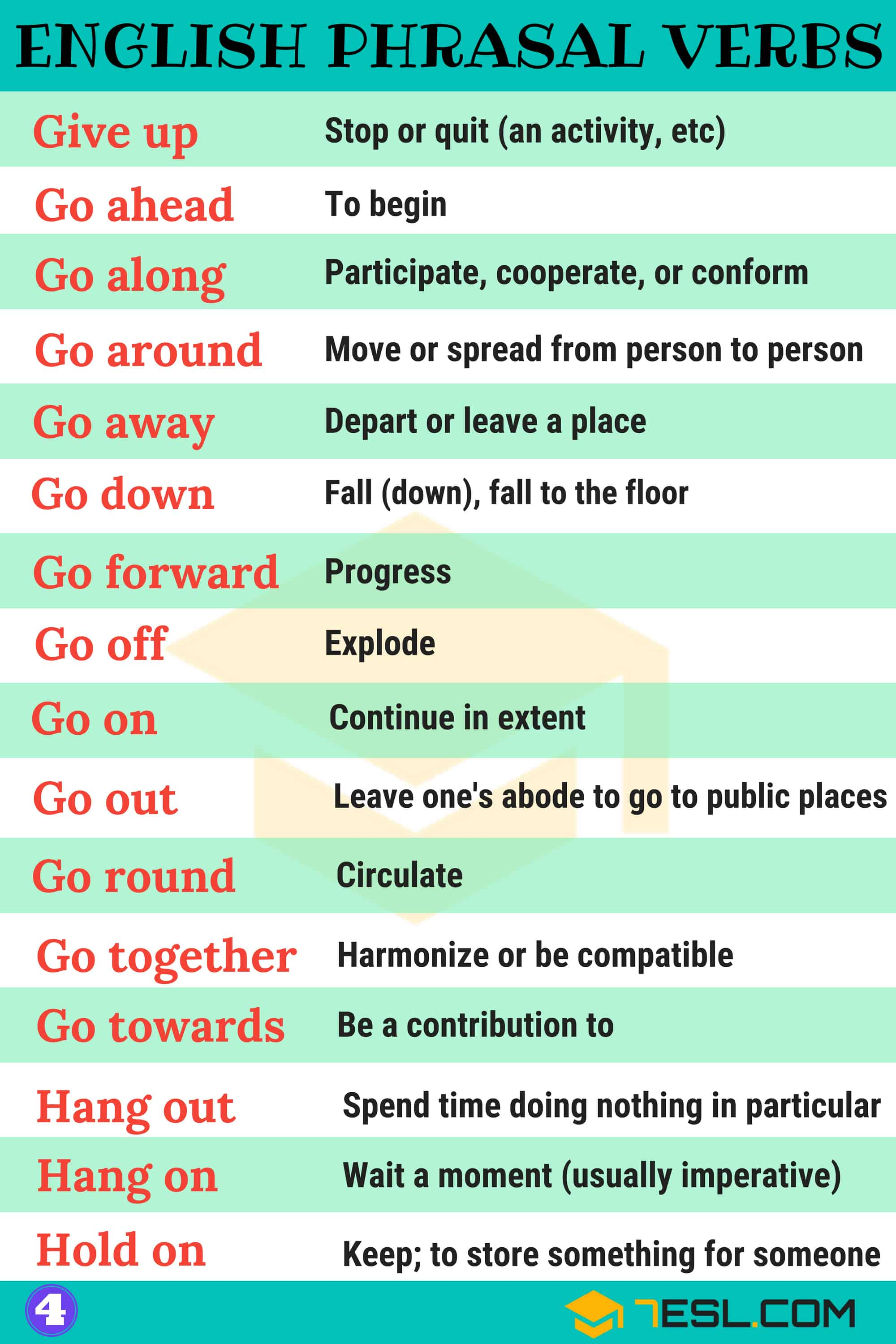 2000+ Common Phrasal Verbs in English and Their Meanings