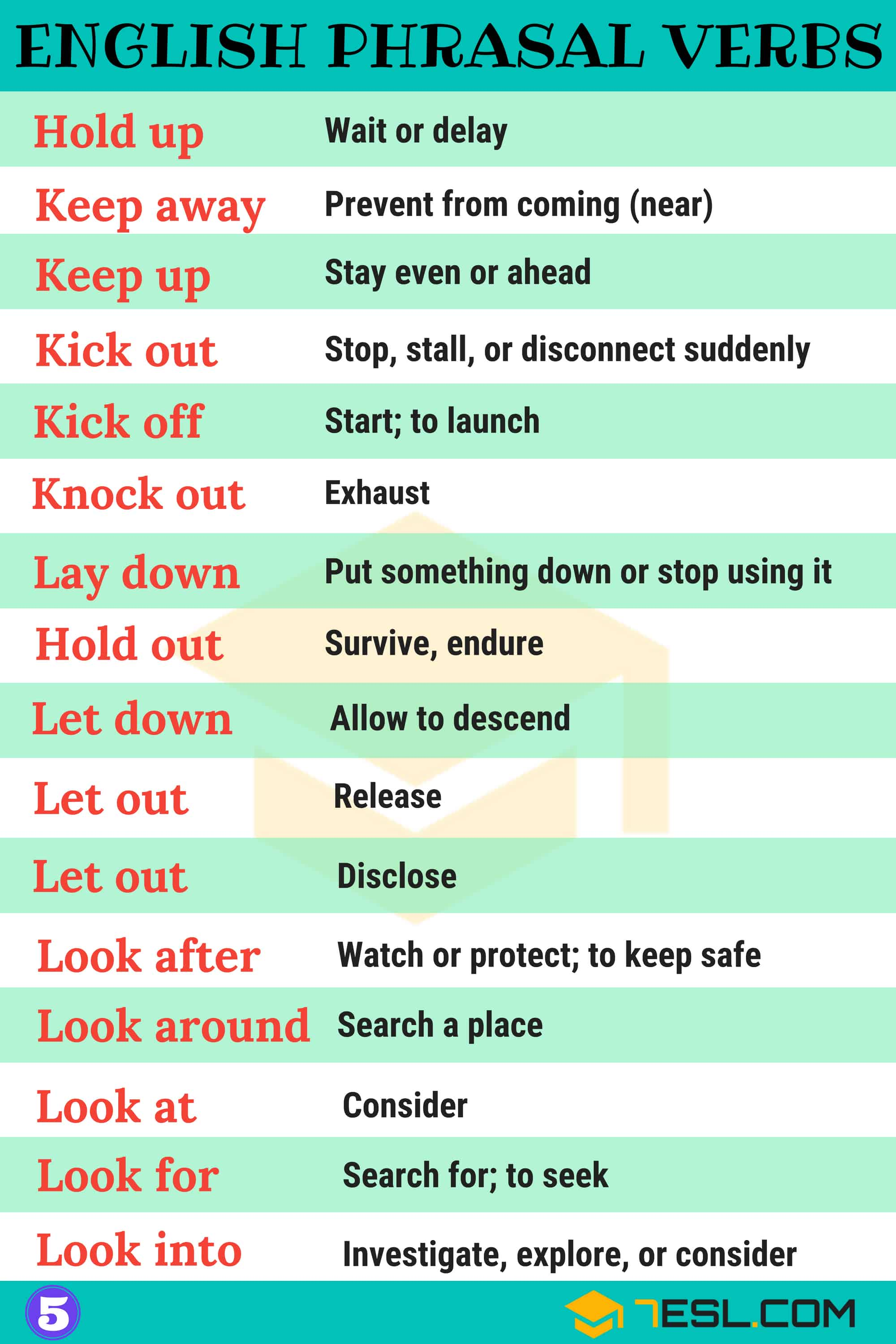 Commonly Used English Phrasal Verbs List | Image 5