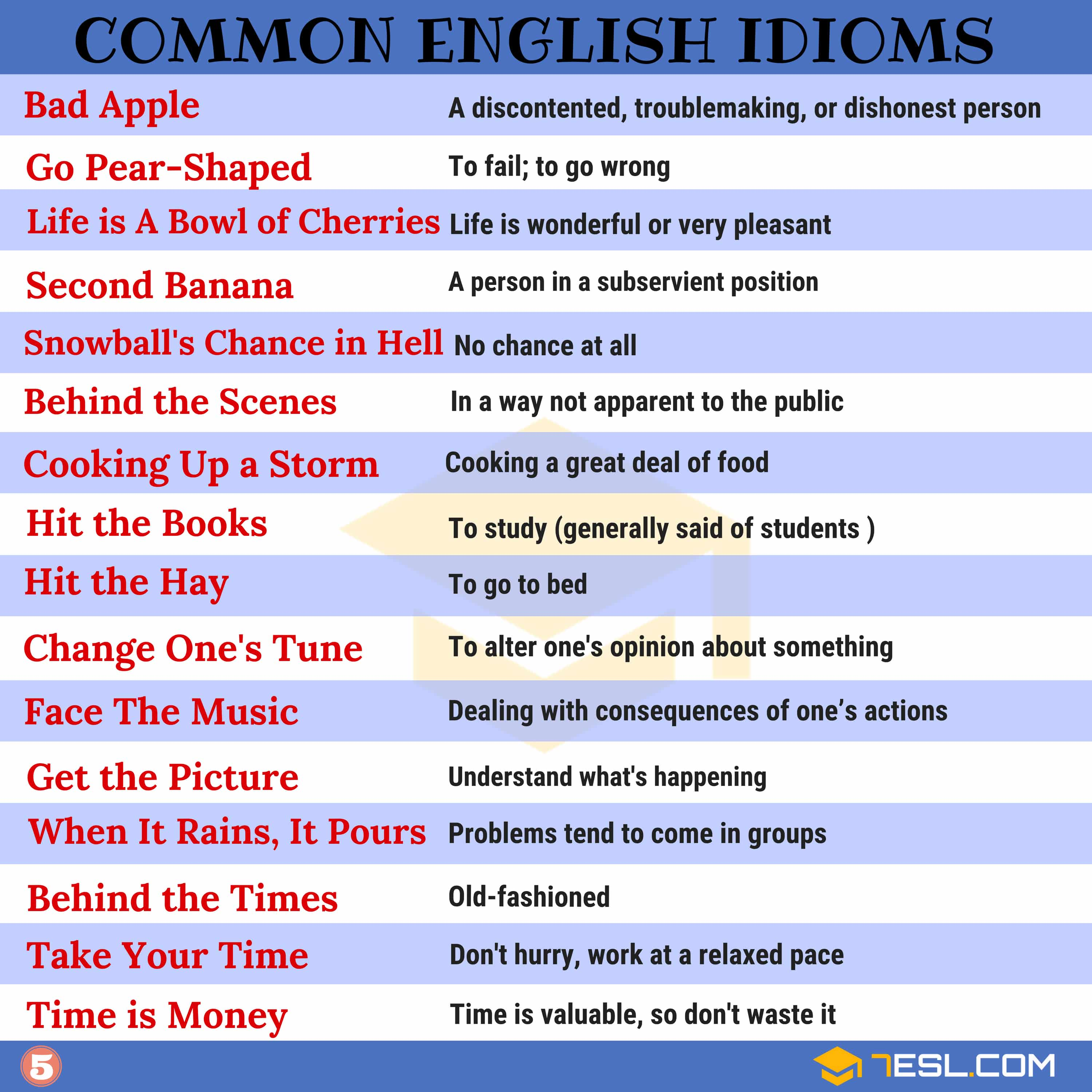 2000+ Common English Idioms and Their Meanings 13