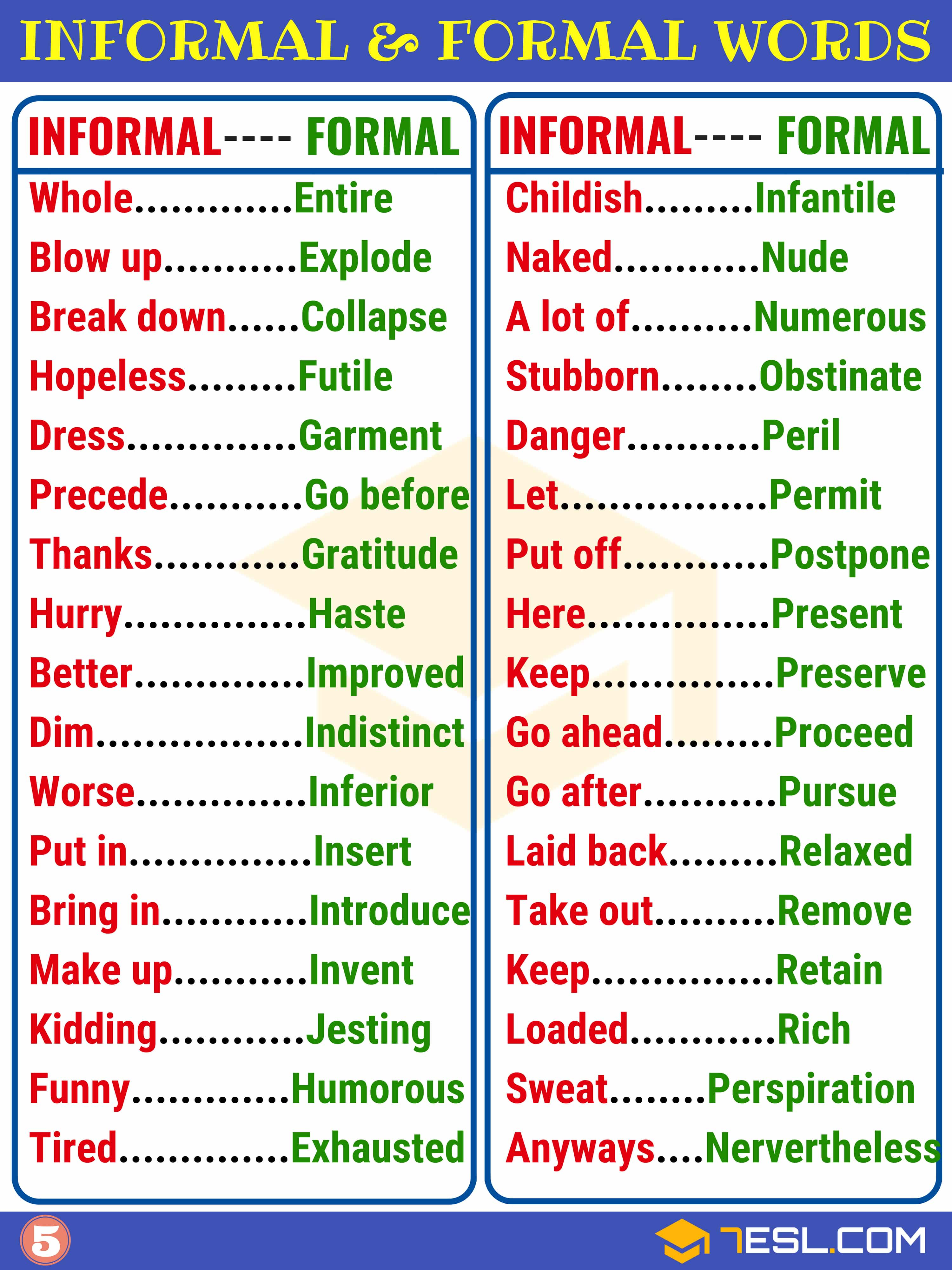 Useful Formal and Informal Words in English