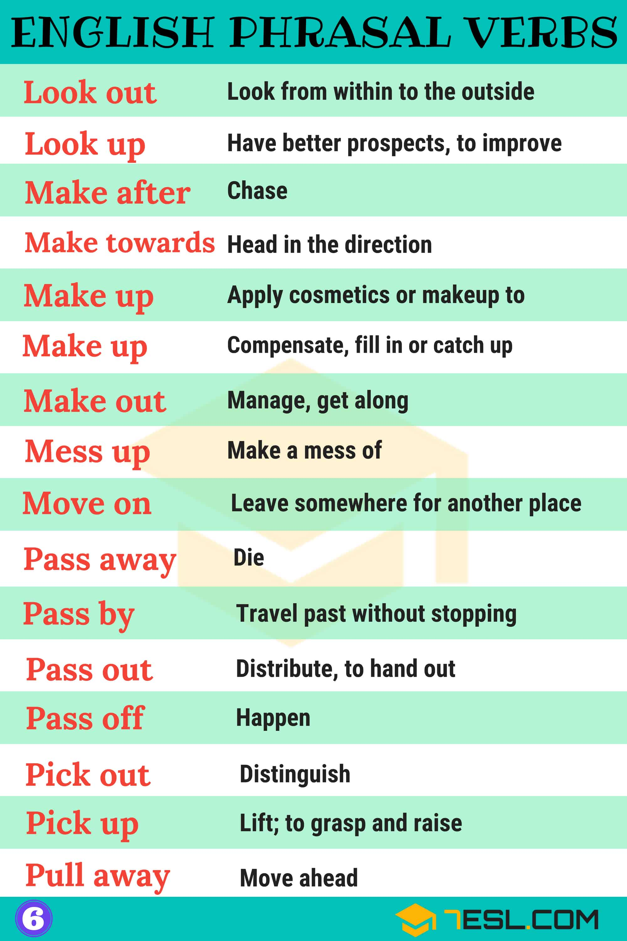 Commonly Used English Phrasal Verbs List | Image 6