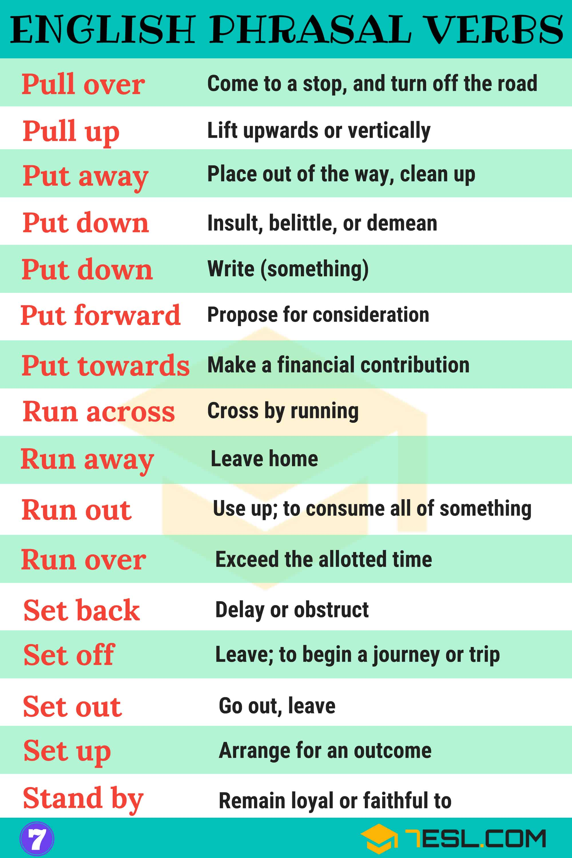 2000+ Common Phrasal Verbs List from A-Z - 7 E S L