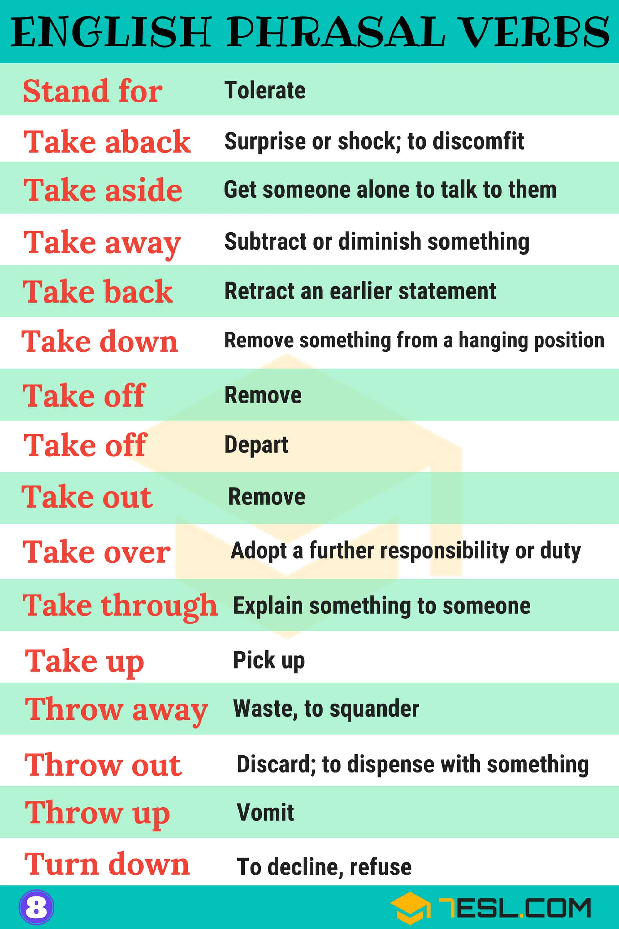 Commonly Used English Phrasal Verbs List | Image 8