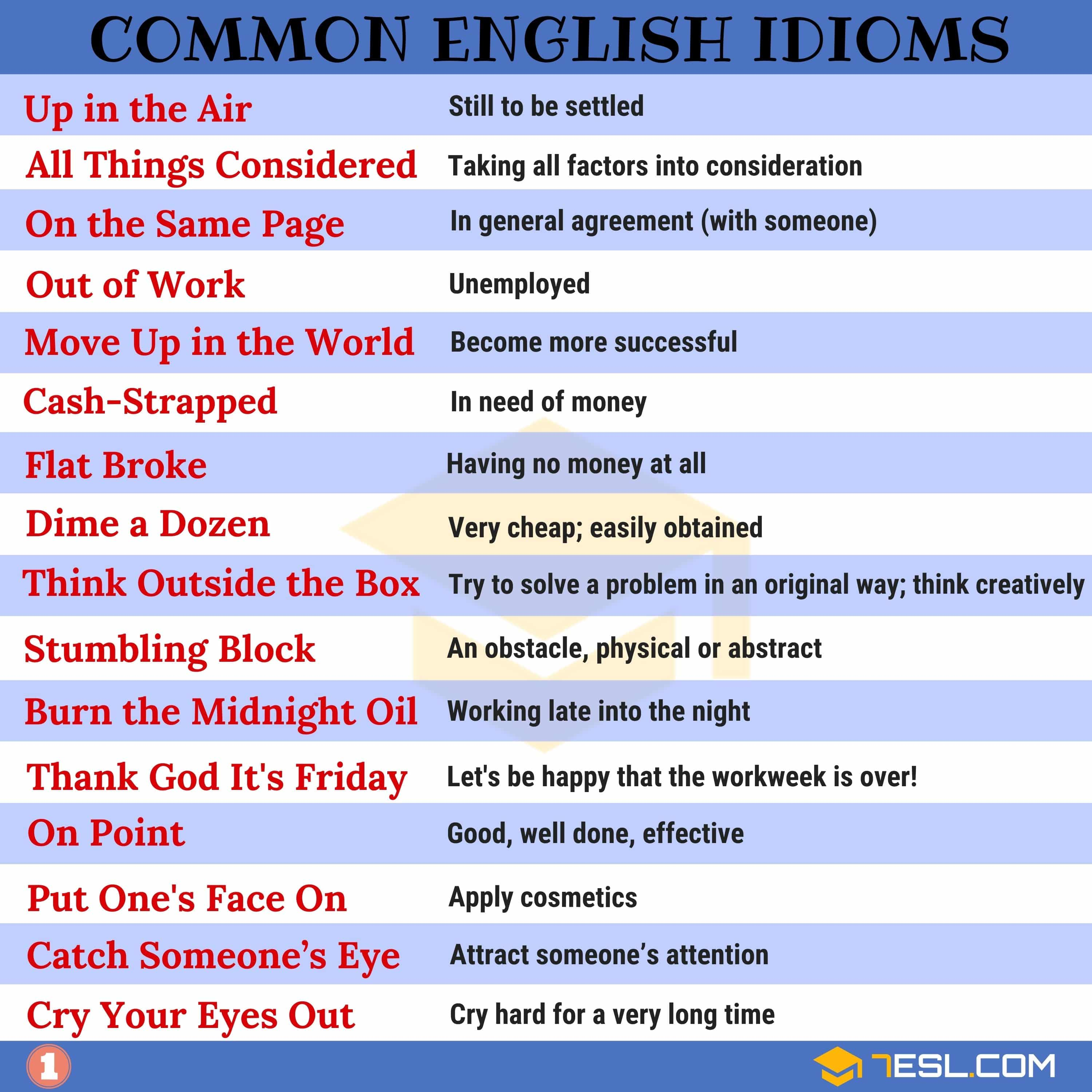 1500+ English Idioms from A-Z (with Useful Examples) 2