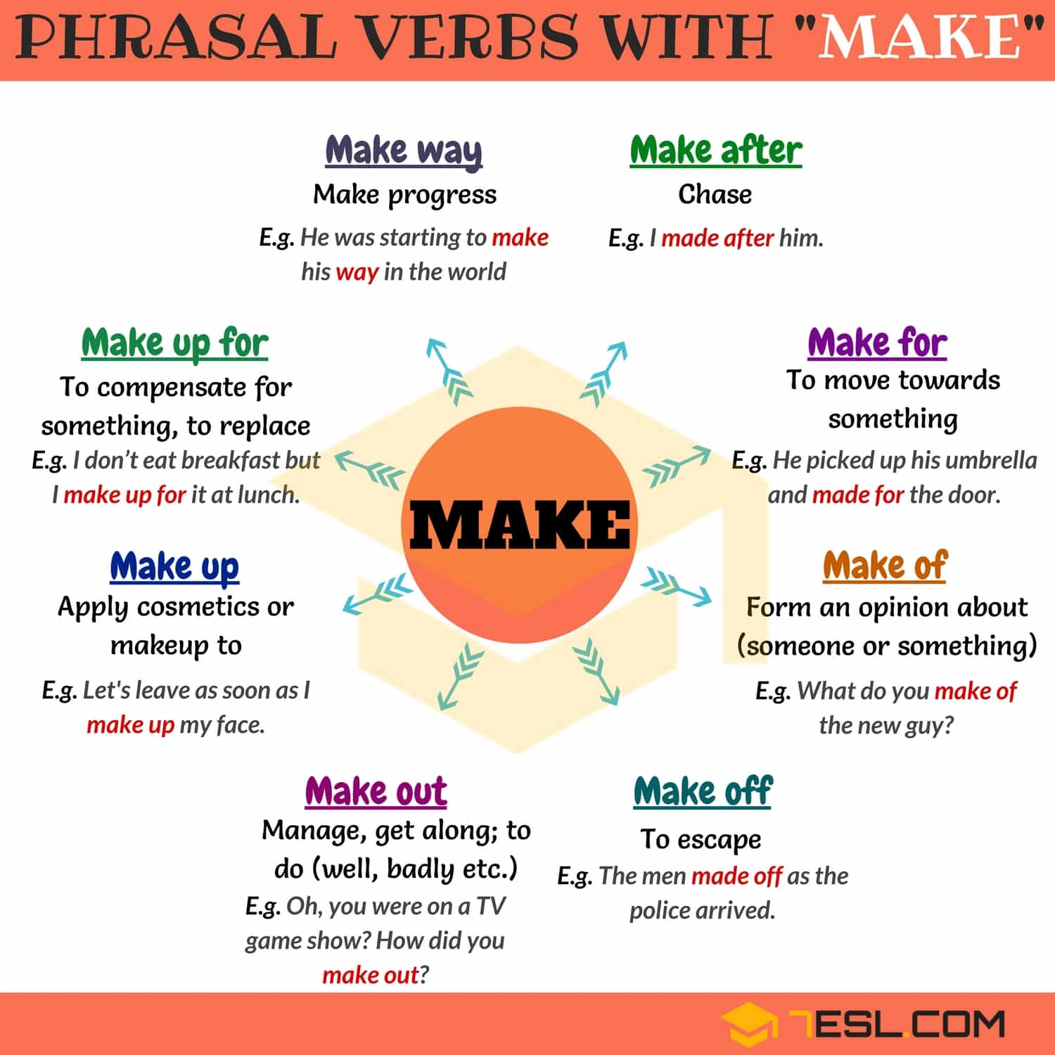 Verb makemade - the most important 59