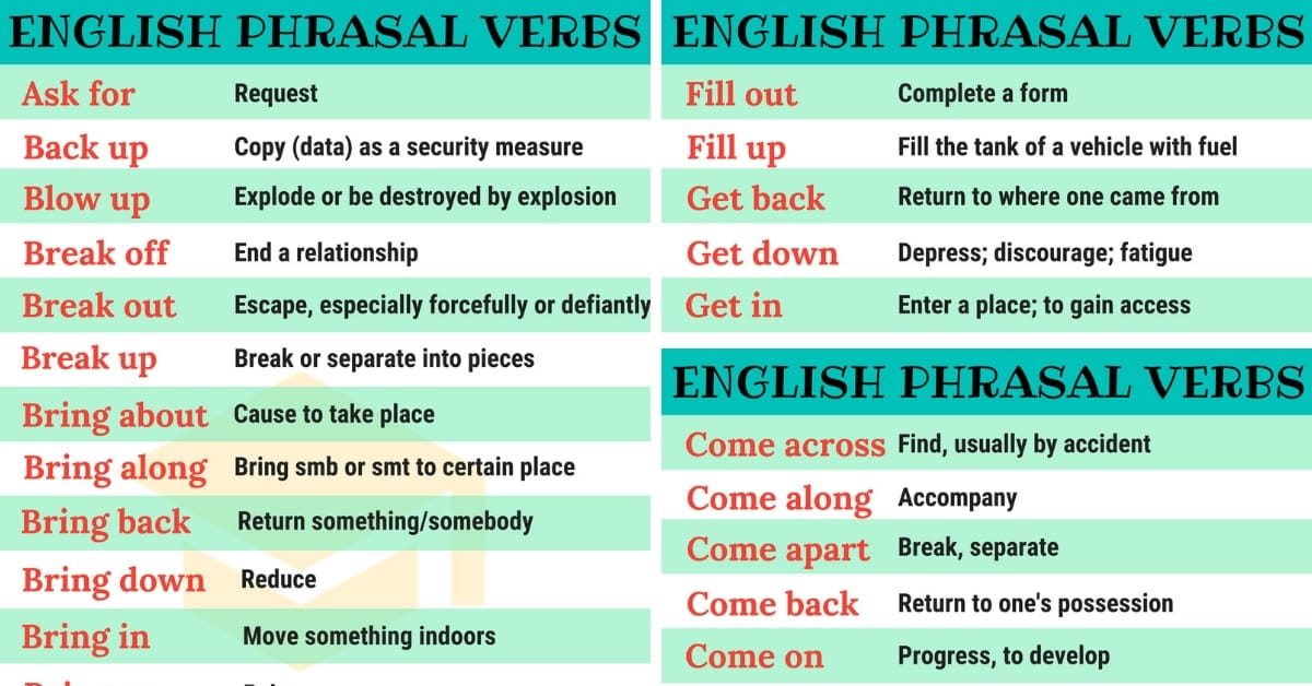 List of 2000+ Common Phrasal Verbs in English from A-Z 1