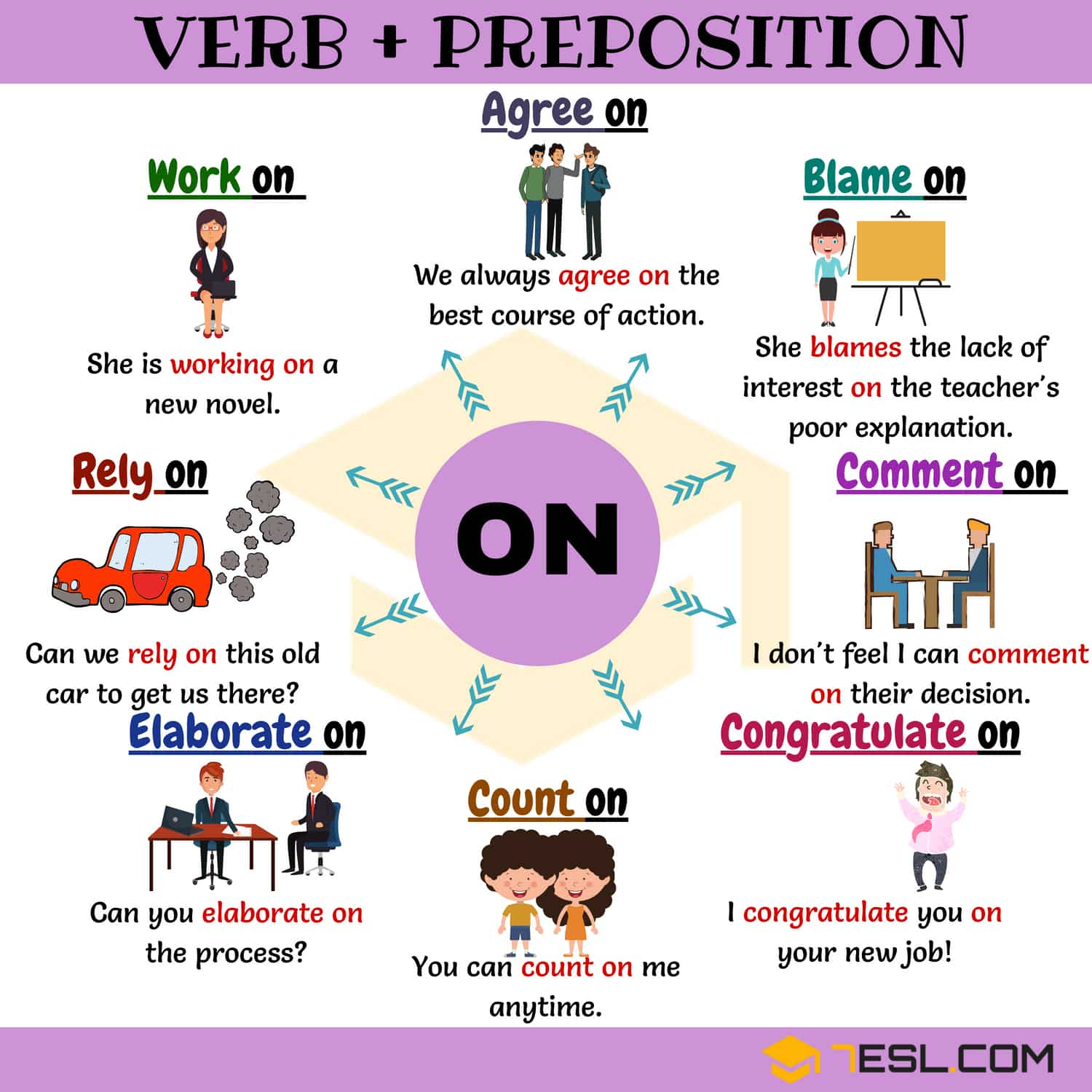 2500+ Common Collocations For English Learners 18