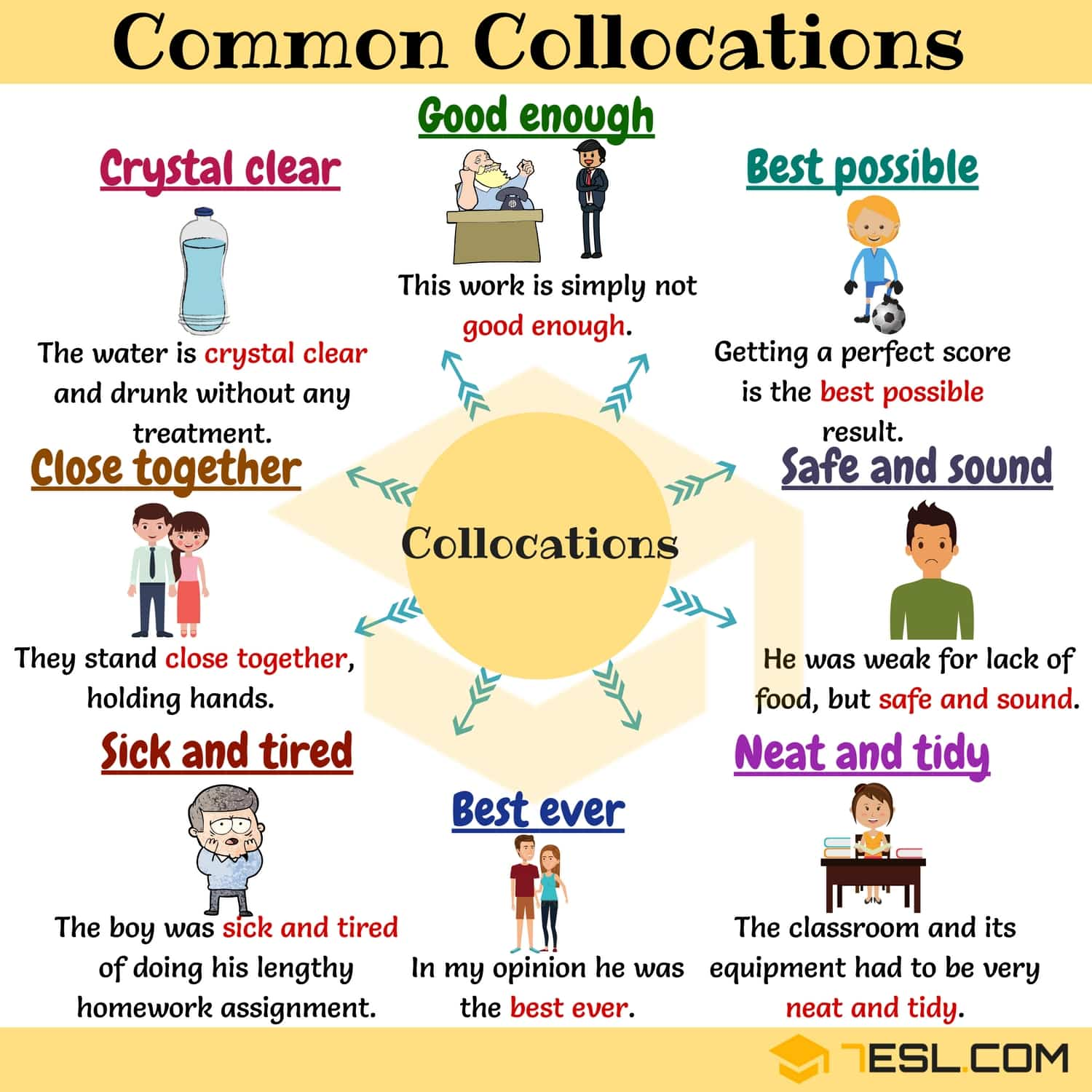 Adjective + Adjective Collocations
