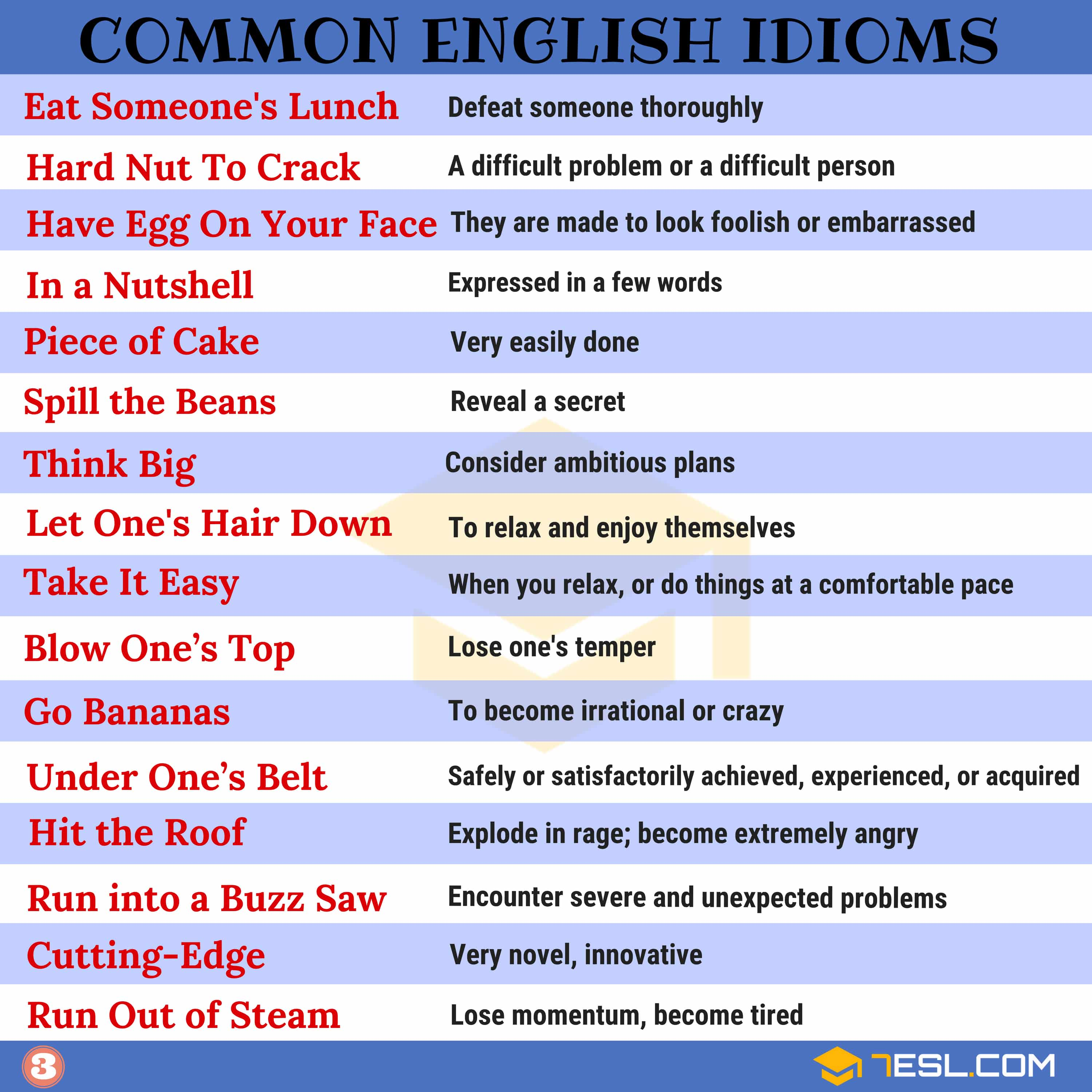 Idiom: 1500+ English Idioms from A-Z with Examples - 7 E S L