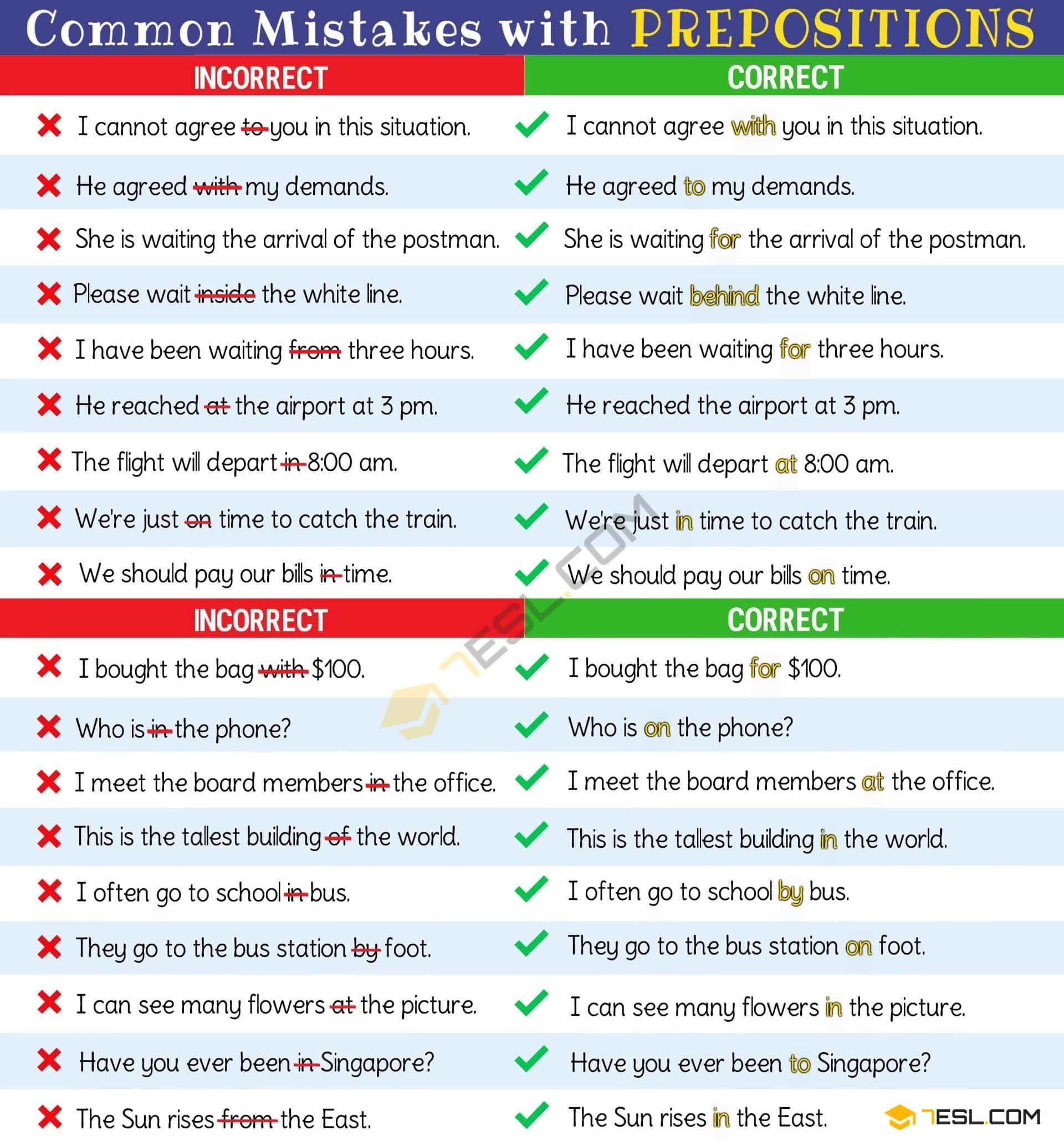 Common Preposition Errors | Image