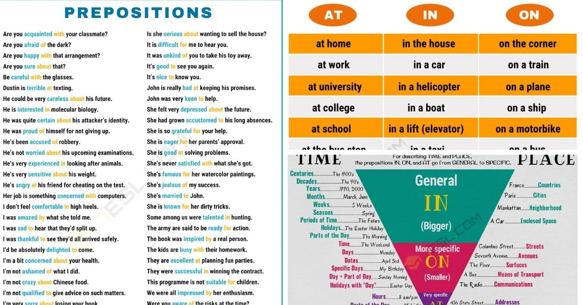 Prepositions: A Complete Grammar Guide (with Preposition Examples) 1