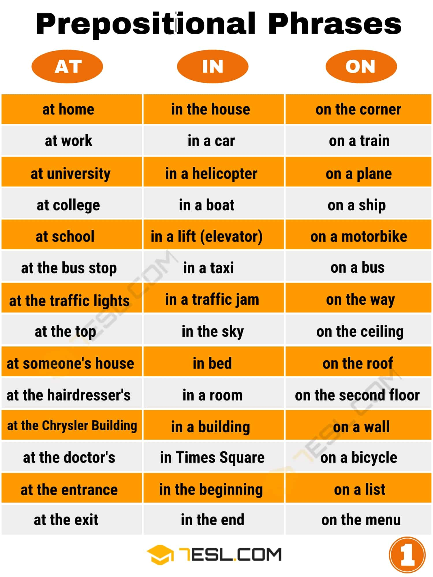 Preposition examples | Image