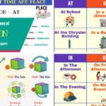 Prepositions: What Is A Preposition? Useful List & Examples
