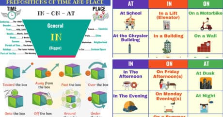 Learn English Prepositions Easily with Examples 15