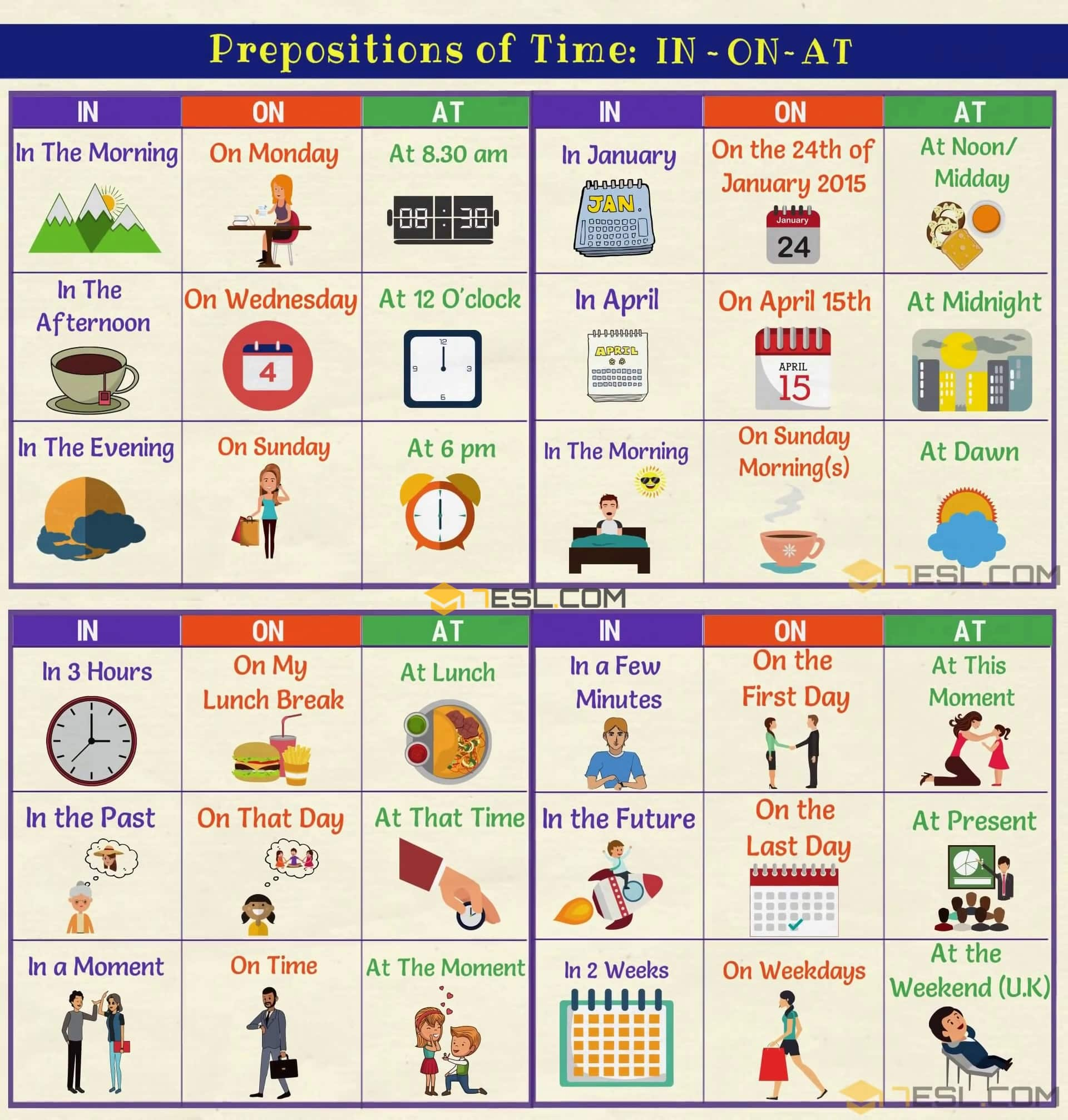 """Time"" Prepositions Examples IN - AT - ON 