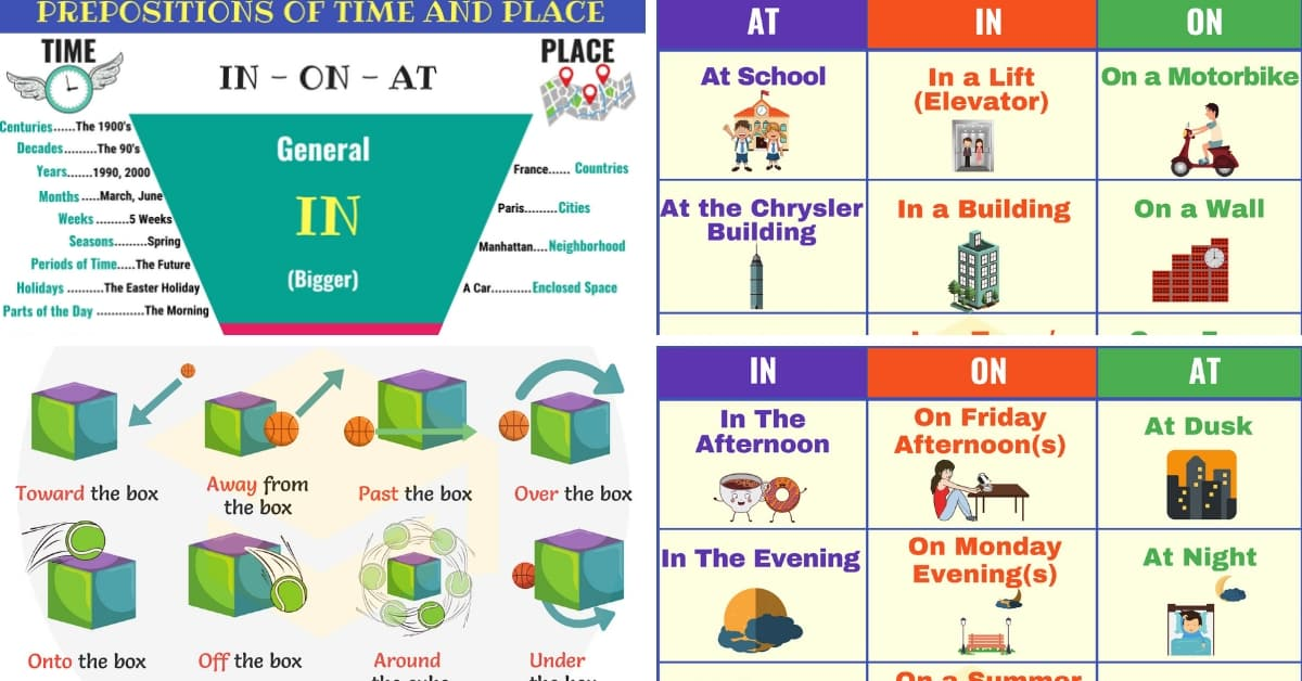 Prepositions: What Is A Preposition? Useful List & Examples 1
