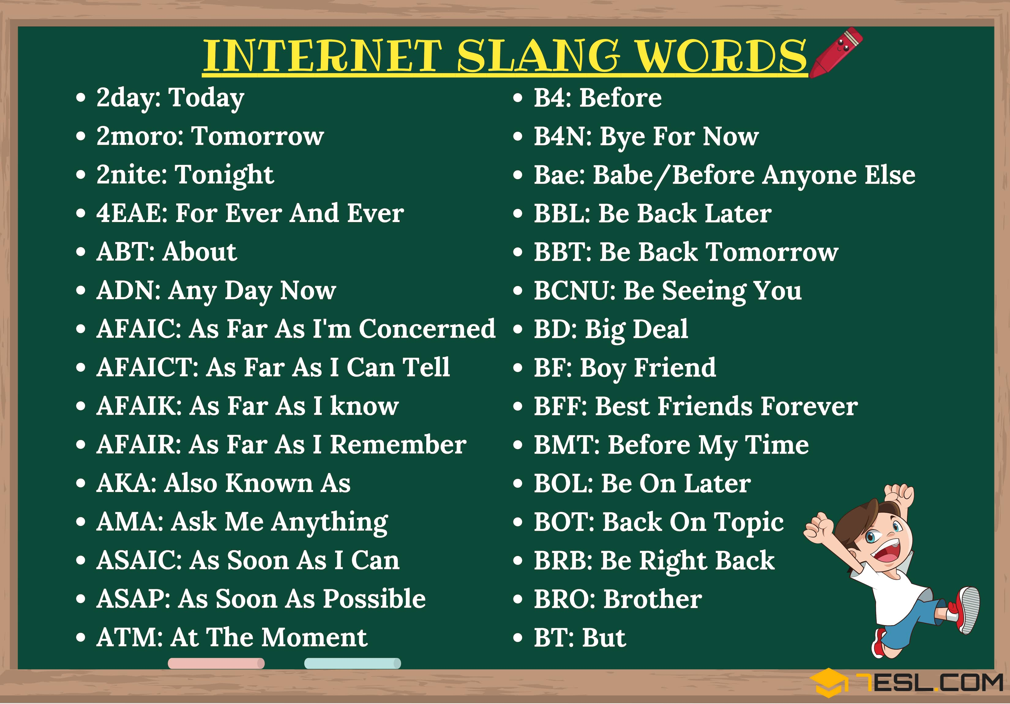 Internet Slang Words and Acronyms