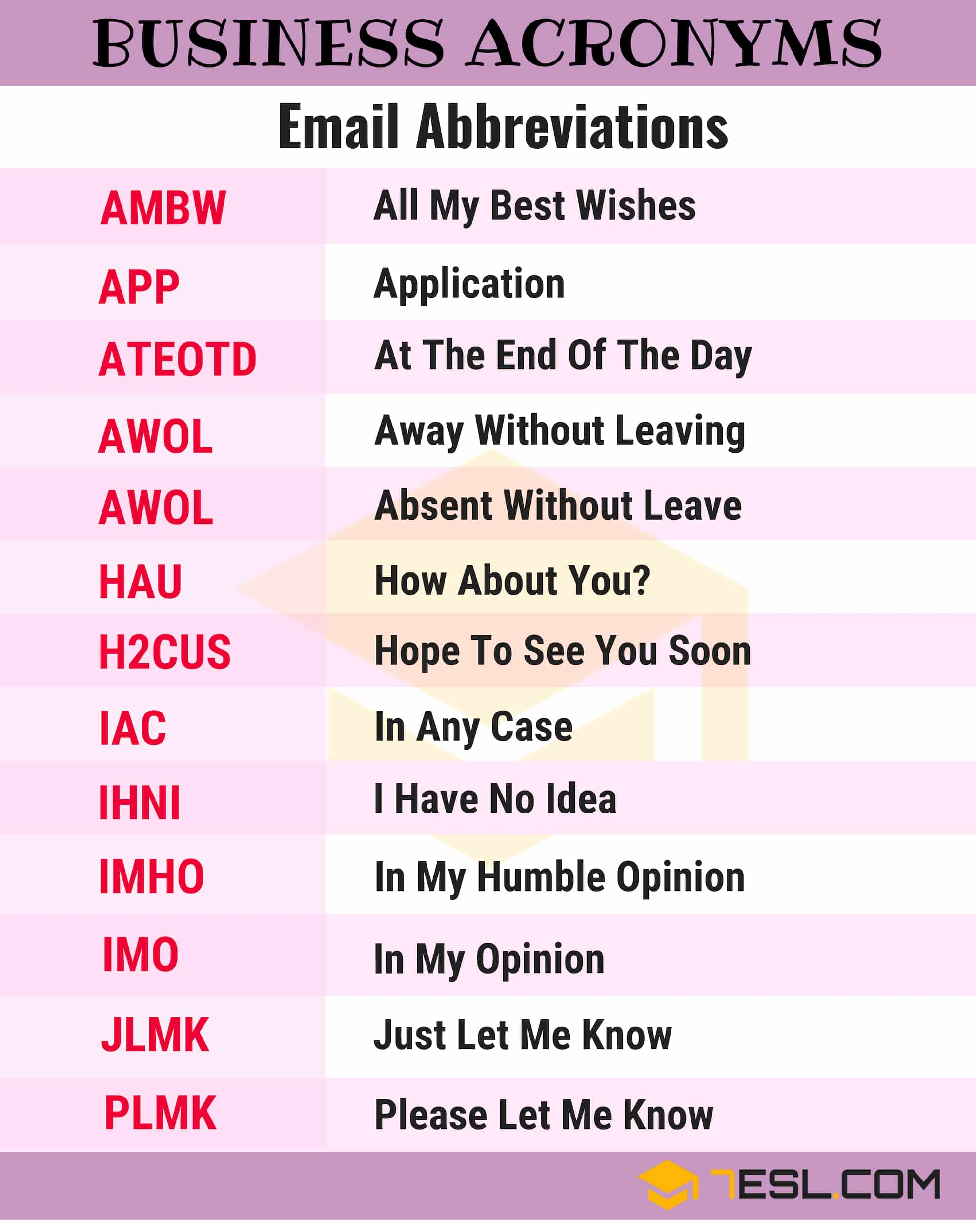 250+ Common Business Acronyms, Abbreviations and Slang Terms 8