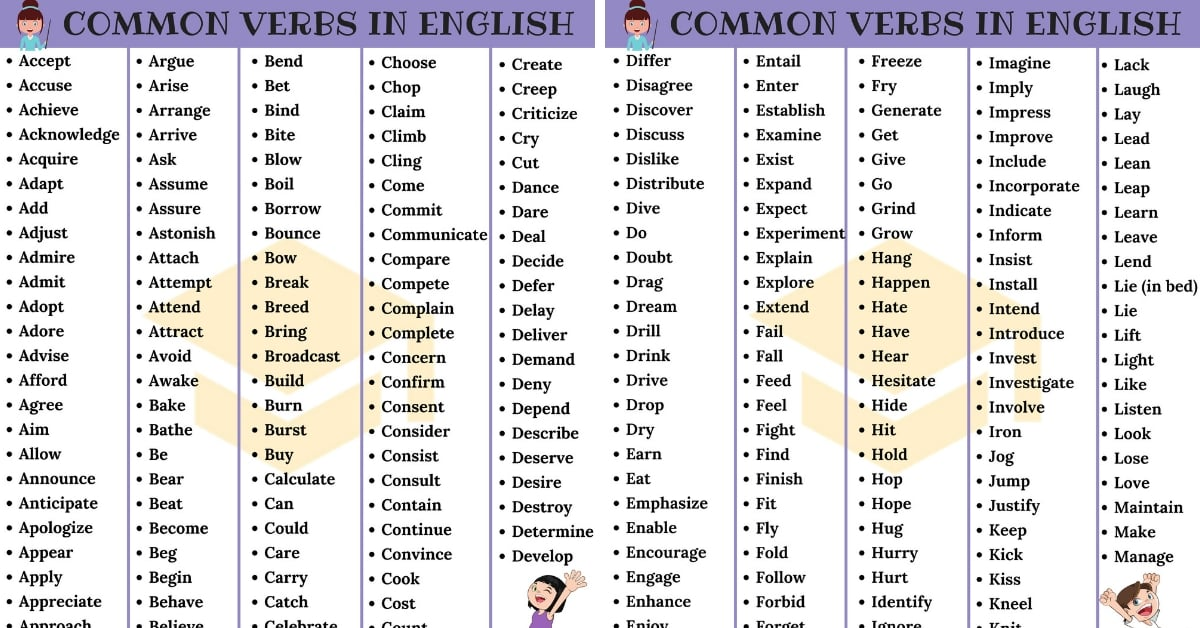 700+ Most Common English Verbs List with Useful Examples 2