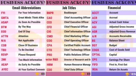 250+ Common Business Acronyms, Abbreviations and Slang Terms 10